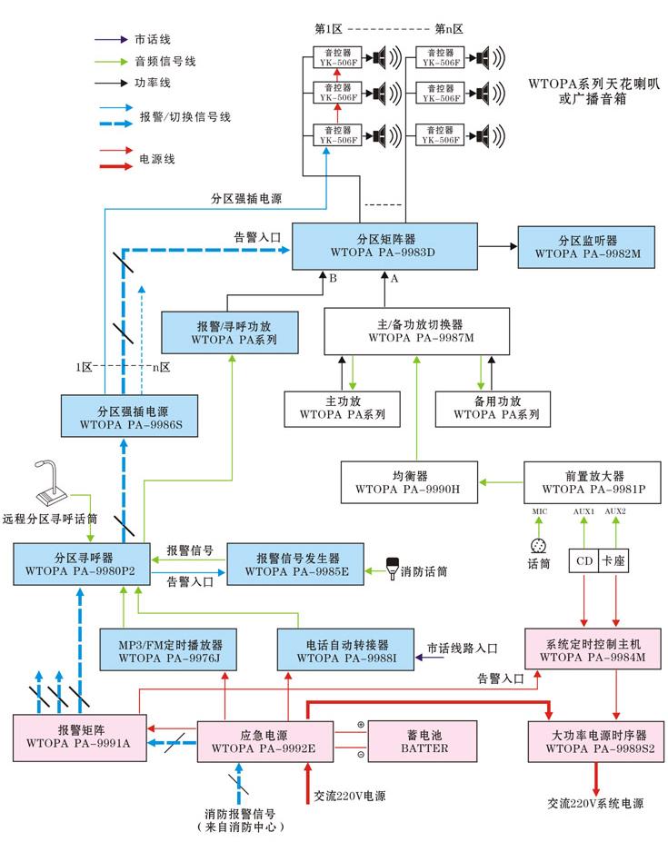 消防弱电终端器的接线图