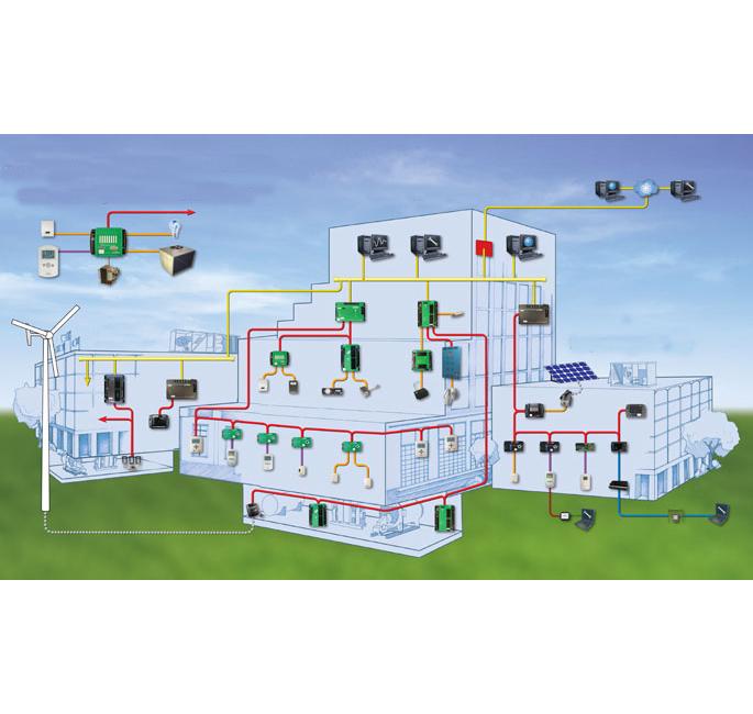 楼宇设备自动控制系统--酒店节能控制系统