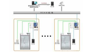 三、经济型酒店门禁系统解决方案